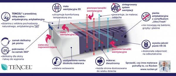 Materace_na_strrone_www_Obszar-roboczy-36